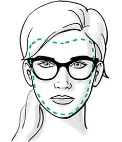 Hartvormig gezicht dames